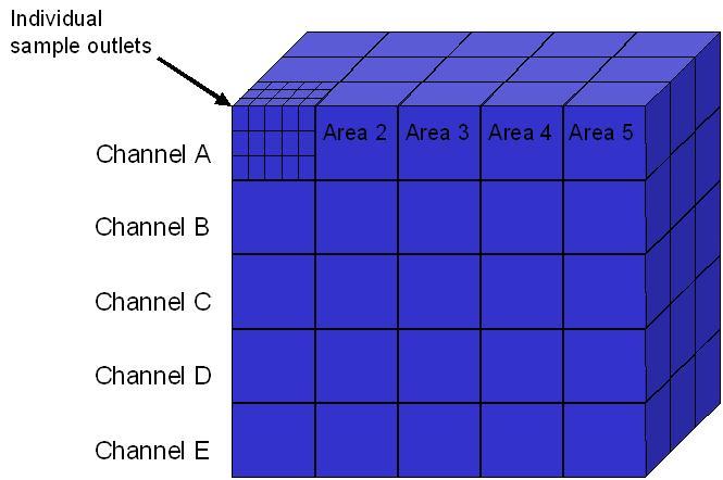 data cube